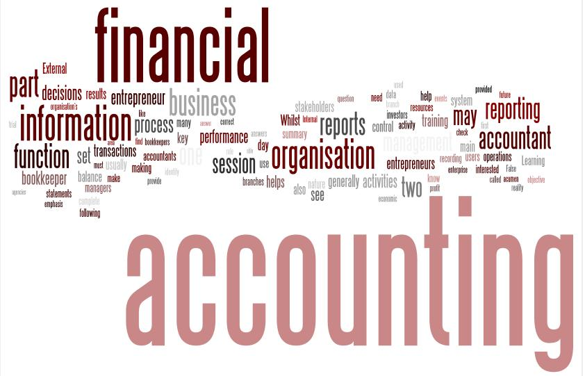 14j3i4hyjvi88-rf7076-accounting-wordle
